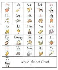 My Alphabet Chart Abc Chart Fundations Www Bedowntowndaytona Com