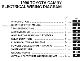 wiring diagram for a 1998 toyota camry the wiring diagram 1990 toyota camry wiring diagram manual original wiring diagram