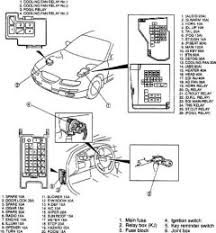 fuse diagrams and specs for 1994 ford probe gt v6 how did i get fuse diagrams and specs for 1994 ford probe gt v6 how did i get here from there