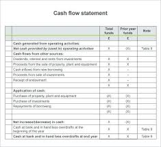 Template For Statement Of Cash Flows Cash Flow Statement Template Ifrs Excel Detailed Financial