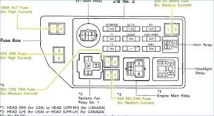 2015 nissan rogue fuse diagram wiring imageshighlander fuse box 2015 nissan rogue fuse diagram wiring images