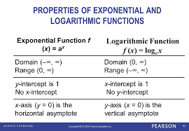properties of exponential and logarithmic functions