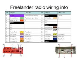 wiring diagram for freelander 03 visteon landyzone land rover Land Rover Freelander 2 Wiring Diagram Land Rover Freelander 2 Wiring Diagram #22 Land Rover Freelander 2003