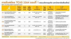 การรับสมัครนักเรียน TCAS 2564 รอบที่ 1 | คณะบริหารธุรกิจ  มหาวิทยาลัยเชียงใหม่