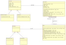 lesson     create inheritance relationshipscompleted class diagram