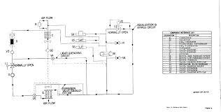 gas valve wiring schematic free vehicle wiring diagrams \u2022 Kenmore Coldspot Refrigerator Wiring Diagram gas solenoid valve wiring diagram fresh coleman electric furnace rh kmestc com honeywell gas valve wiring