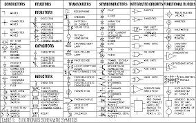 basic circuit diagram symbols ireleast info schematic symbols chart the alphabet of electronics auto elect wiring circuit