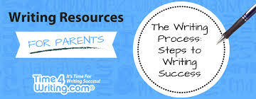 Process Steps The Steps Of The Writing Process Time4writing