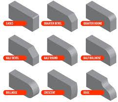 profiles for countertops edges