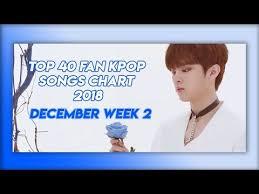 Top 40 Kpop Songs Chart December Of 2018 Week 2