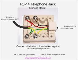 phone jack wiring two wires wiring diagrams best phone jack wiring two wires wiring diagrams home telephone wall jack wiring diagram 2 telephone jack