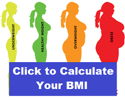 Obesity Bmi Tubal Reversal Surgery Dr Rosenfeld