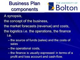 business plan and balance sheets business plan usually created to 3 business
