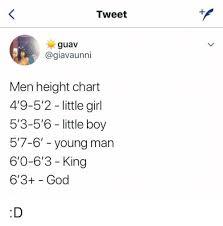 Men Height Chart Meme 2019