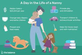 Nanny Job Description Salary Skills More