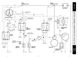 jaguar xjs wiring diagram wiring diagram and hernes jaguar xjs fuse diagram auto wiring schematic