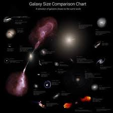 Galaxy Comparison Chart Galaxy Size Comparison Chart Earth And Space Pbs