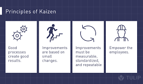 Standard Work Chart Example Kaizen Standard Work Wiring Diagrams