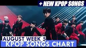 Download Top 60 Kpop Songs Chart August Week 5 2019 Kpop