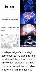 Sun Sign Sunmoonascendant Sun Moon Ascendent Venus Mars