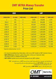 Credit Libanais Products Services Services Western Union