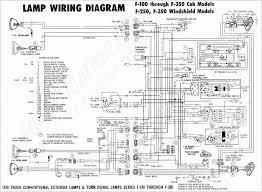 polaris ranger 500 wiring diagram mikulskilawoffices com polaris ranger 500 wiring diagram new polaris snowmobile wiring diagram sample pdf wiring diagram polaris