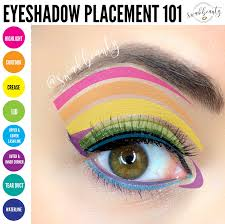 Eyeshadow Shadowsense Placement Chart Learn The Proper