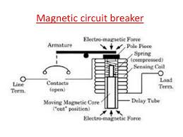 low voltage circuit breaker circuit breaker diagram 1997 ford ranger at Circuit Breaker Diagram