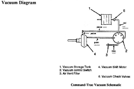 vacuum diagram jeepforum com here are a couple