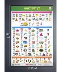 Marathi Mulakshare Chart For Kids Marathi Alphabet And