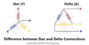 What Is A Delta Chart Difference Between Star And Delta Connections Comparison