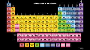 Periodic Table Chart With Full Names Color Periodic Chart