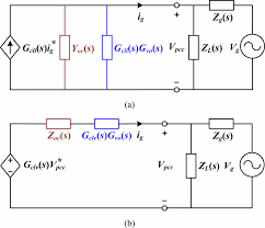 impedance based equivalent circuits for ac current and voltage  impedance based equivalent circuits for ac current and voltage control loops of converters