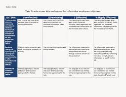 Research paper rubric for th grade Tips for Writing a Killer ...