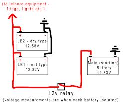 caravan leisure battery wiring diagram wirdig leisure battery wiring diagram twin car wiring diagram