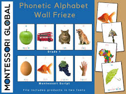 For example, in order to spell dog using the phonetic alphabet, using the alphabet chart below, you. Phonetic Alphabet Wall Frieze Teaching Resources