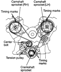 SOLVED  Where are the timing marks located on a Mitsubishi   Fixya furthermore How to set timing and synchronize fuel injection on Mitsubishi further  also How to Remove and Replace the Serpentine Belt and Tensioner furthermore HOW TO  change timing belt on 8g 2 4L   Galant Forums additionally How to install timing belt on a 4g69 engine  2006 Mitsubishi besides How to change a water pump on a 2002 mitsubishi galant moreover  besides HOW TO  change timing belt on 8g 2 4L   Galant Forums likewise 2002 Lancer Head Removal After T Belt Failed   YouTube further How to change timing belt and water pump on a 2003 mitsubishi. on 2006 mitsubishi galant 2 4 timing belt repment