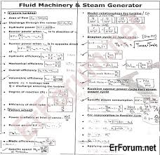 fluid dynamics equation sheet. to download pdf: click on link given at last of the post. fluid dynamics equation sheet