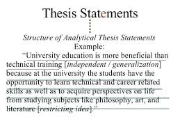 Descriptive Essay Thesis Statement Examples Example Of A Thesis Statement For An Essay 25 Thesis