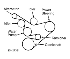 engine diagram 5 4l ford engine questions answers pictures need a diagram of the adjustment or tension bolts