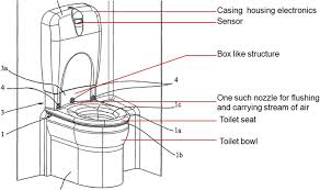 public toilets in developing countries