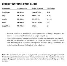 Mrf Grand Batting Pads