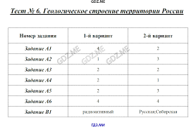 ГДЗ контрольно измерительные материалы по географии класс Жижина