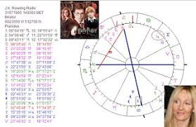 Art Astrology Astrology Chart J K Rowling Harry Potter