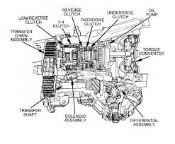 06 chrysler 300 stereo wiring diagram wirdig chrysler concorde wiring diagram get image about wiring diagram