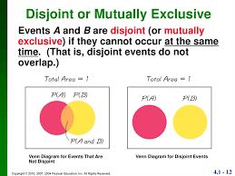 Disjoint Venn Diagram Example Independent Events Venn Diagram Serpto Carpentersdaughter Co