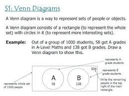 Amdm Venn Diagram Worksheet Answers Venn Diagram Worksheet And Answers Venn Diagrams Worksheets With