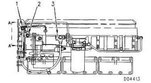 3126 cylinder and valve location tm 5 3895 383 24 3126 engine 3126 cylinder and valve location bore 110 025 0 025 mm 4 3317 0010 in stroke