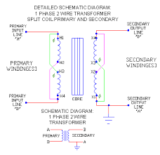 transformer wiring diagram single phase single phase transformer 1 Phase Transformer Wiring Diagram is this internachi graphic correct for single phase transformer transformer wiring diagram single phase 1 phase Single Phase Transformer Wiring Diagram