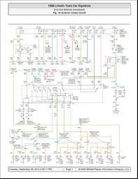 1993 lincoln mark viii radio wiring diagram data wiring diagrams \u2022 1998 Lincoln Mark VIII Interior at 1998 Lincoln Mark Viii Wiring Diagram
